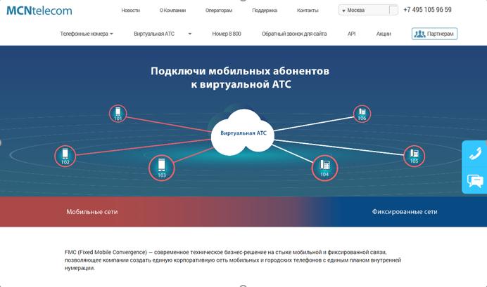 Скриншот подключение мобильных абонентов FMC